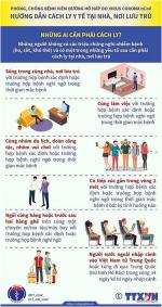 Bộ Y tế công bố hướng dẫn cách ly tại nhà phòng chống dịch corona